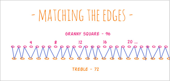 crochet-matching-the-edges